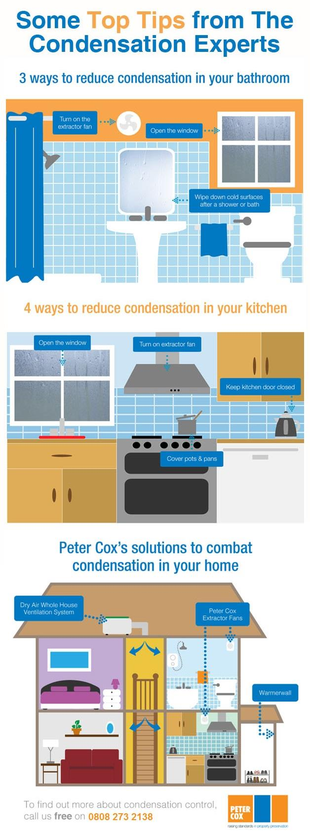 Tips To Reduce Condensation From The Experts At Peter Cox